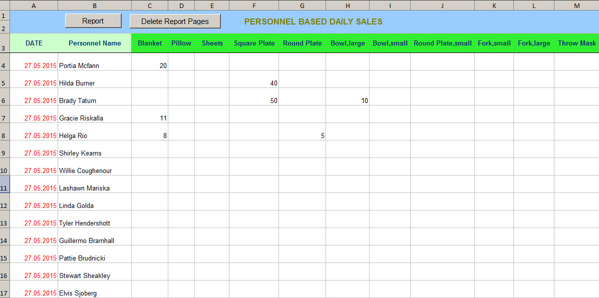 Personnel Based Daily Sales Report Template